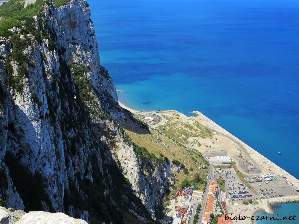 Gibraltar, skala11