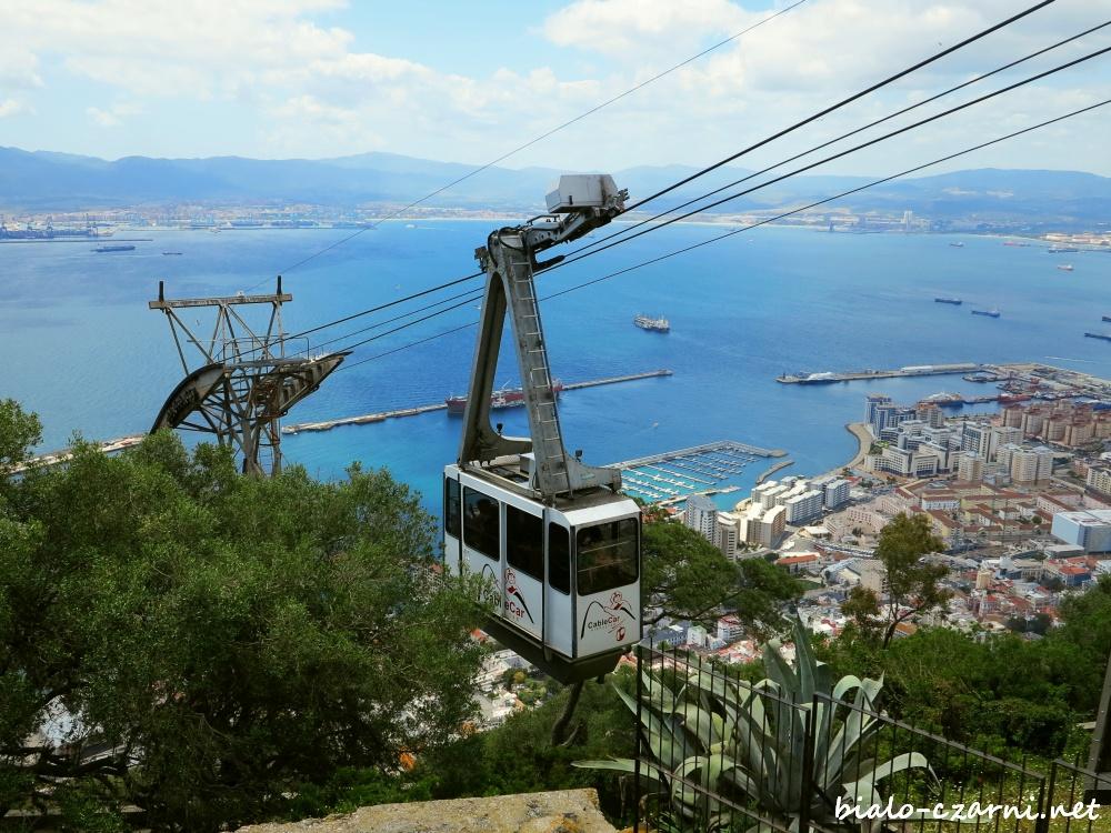 Gibraltar, skala7